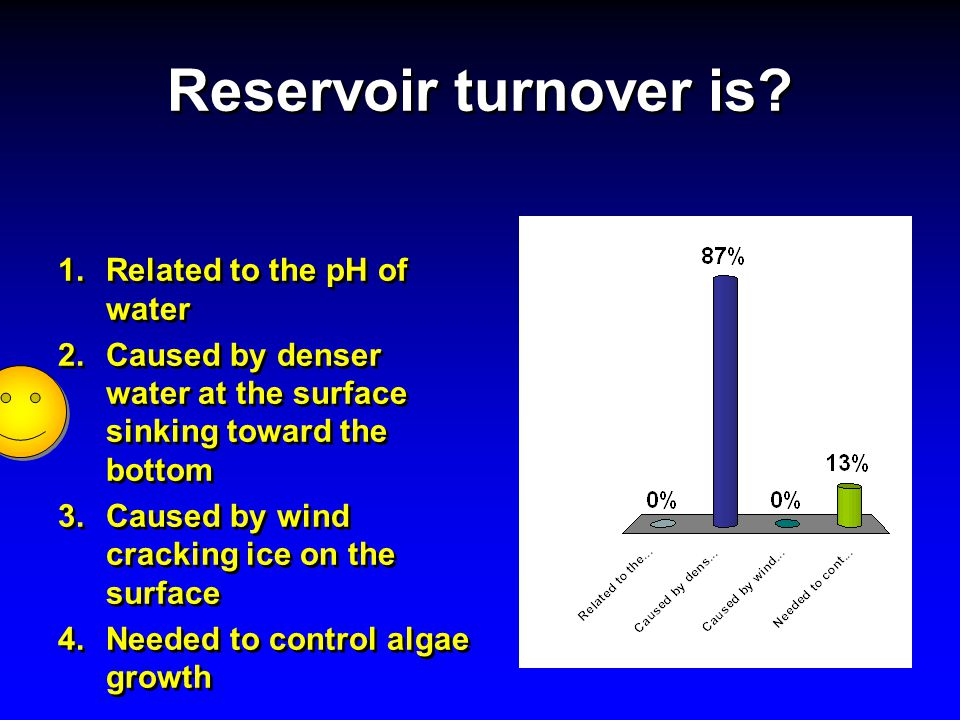 Reservoir turnover is? 1.Related to the pH of water 2.Caused by denser water at the surface sinking toward the bottom 3.Caused by wind cracking ice on
