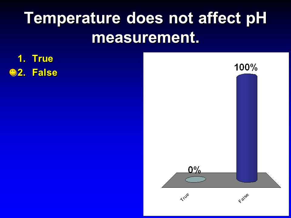 Temperature does not affect pH measurement. 1.True 2.False 1.True 2.False