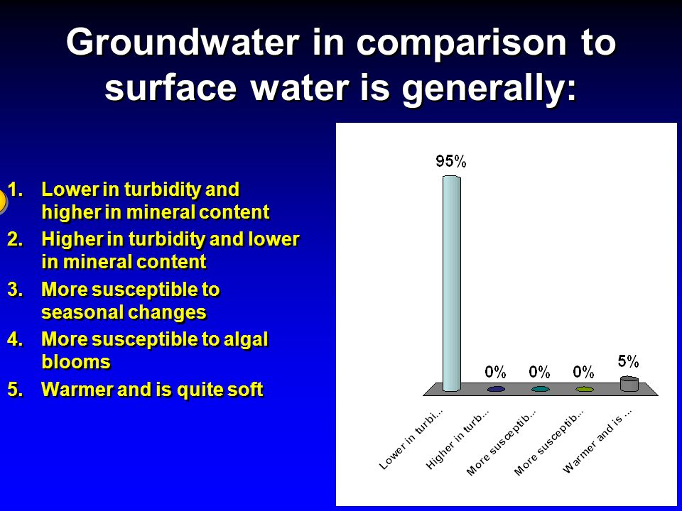 Groundwater in comparison to surface water is generally: 1.Lower in turbidity and higher in mineral content 2.Higher in turbidity and lower in mineral