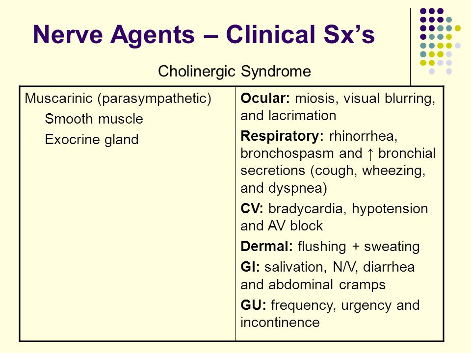 Nerve Agents – Clinical Sx's Muscarinic (parasympathetic) Smooth muscle Exocrine gland Ocular: miosis, visual blurring, and lacrimation Respiratory: r