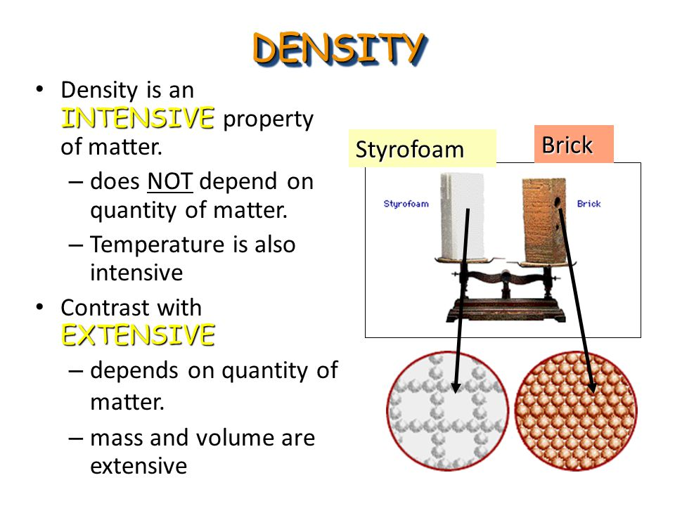DENSITYDENSITY INTENSIVE Density is an INTENSIVE property of matter. – does NOT depend on quantity of matter. – Temperature is also intensive EXTENSIV