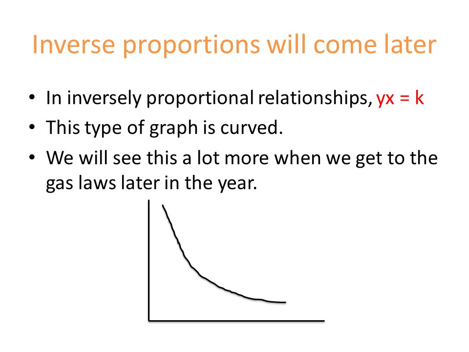 Inverse proportions will come later In inversely proportional relationships, yx = k This type of graph is curved. We will see this a lot more when we