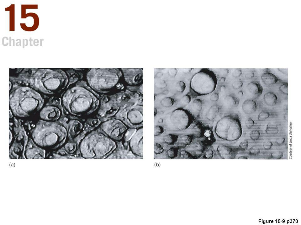 Figure 15-9 p370