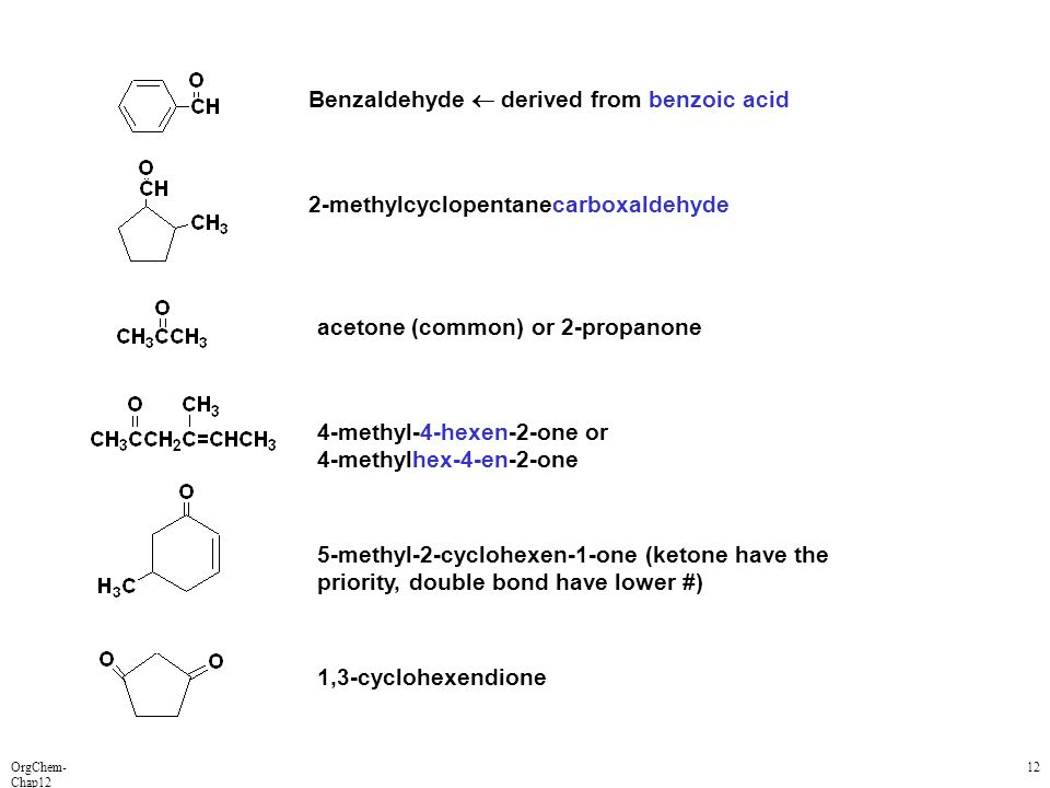 OrgChem- Chap12 12 Benzaldehyde  derived from benzoic acid 2-methylcyclopentanecarboxaldehyde acetone (common) or 2-propanone 4-methyl-4-hexen-2-one