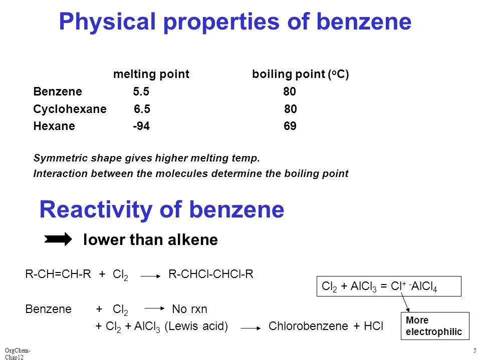OrgChem- Chap12 5 Physical properties of benzene melting point boiling point ( o C) Benzene 5.5 80 Cyclohexane 6.5 80 Hexane -94 69 Symmetric shape gi