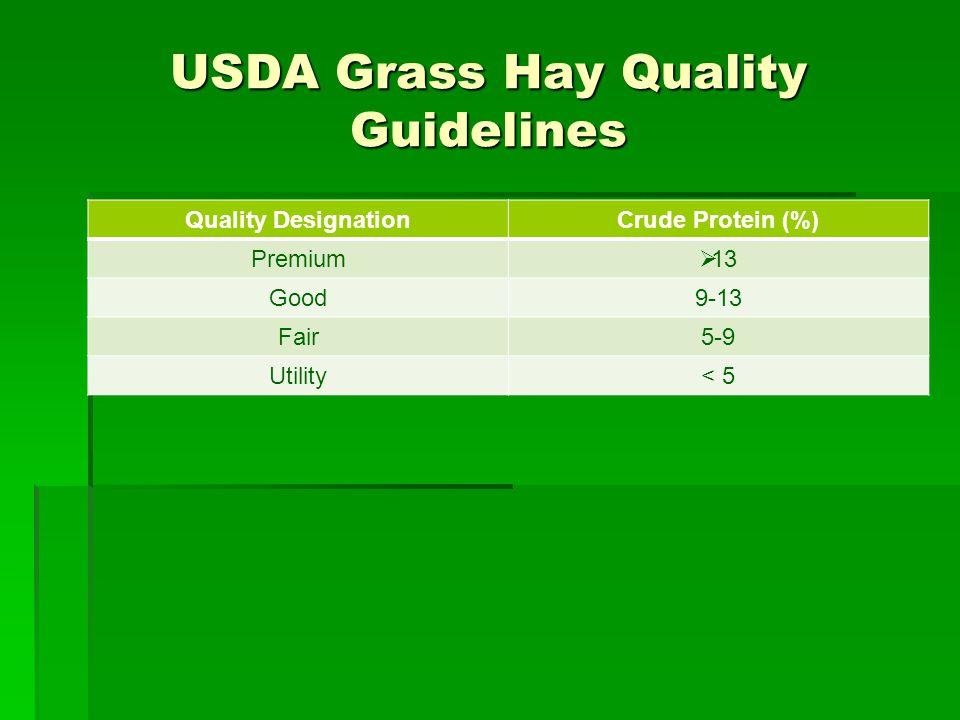 USDA Grass Hay Quality Guidelines Quality DesignationCrude Protein (%) Premium  13 Good9-13 Fair5-9 Utility< 5