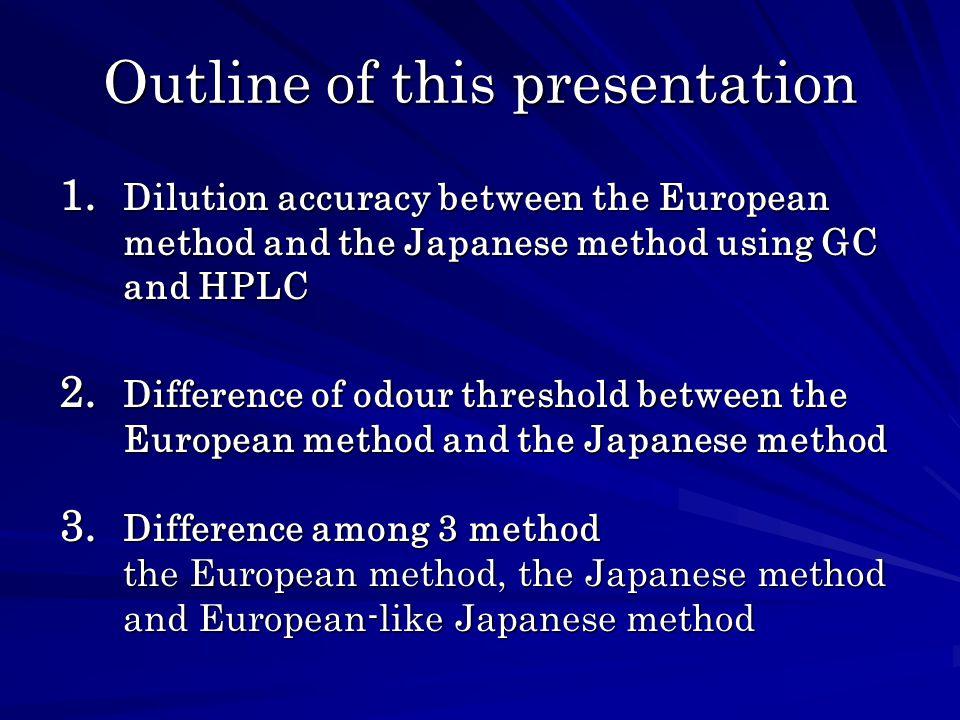 Differences among 3 methods (offset printing smell) The European method The Japanese method European-like Japanese method 10 x log Odour concentration European-like Japanese method had same log odour conc.