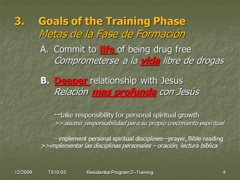 3.Goals of the Training Phase Metas de la Fase de Formación C.