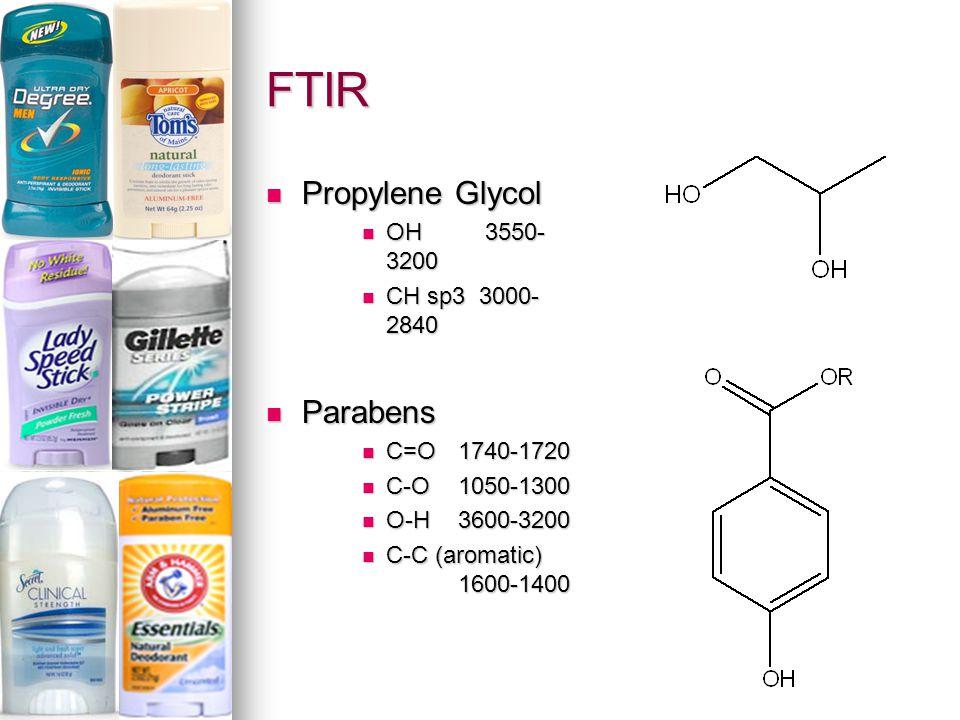 FTIR Propylene Glycol Propylene Glycol OH 3550- 3200 OH 3550- 3200 CH sp3 3000- 2840 CH sp3 3000- 2840 Parabens Parabens C=O1740-1720 C=O1740-1720 C-O1050-1300 C-O1050-1300 O-H3600-3200 O-H3600-3200 C-C (aromatic) 1600-1400 C-C (aromatic) 1600-1400
