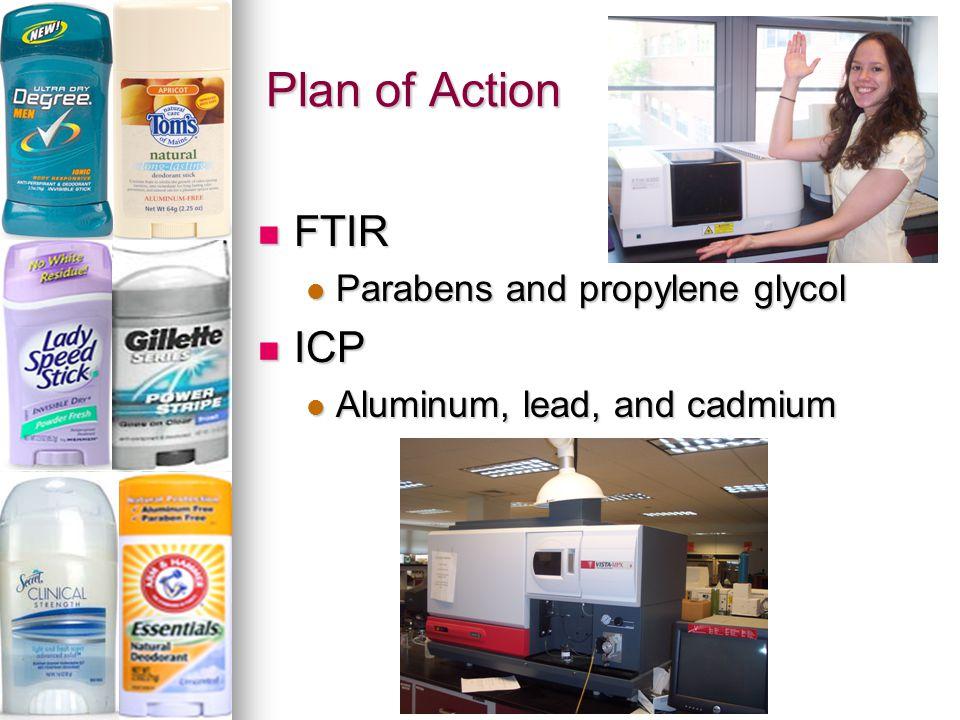 Plan of Action FTIR FTIR Parabens and propylene glycol Parabens and propylene glycol ICP ICP Aluminum, lead, and cadmium Aluminum, lead, and cadmium