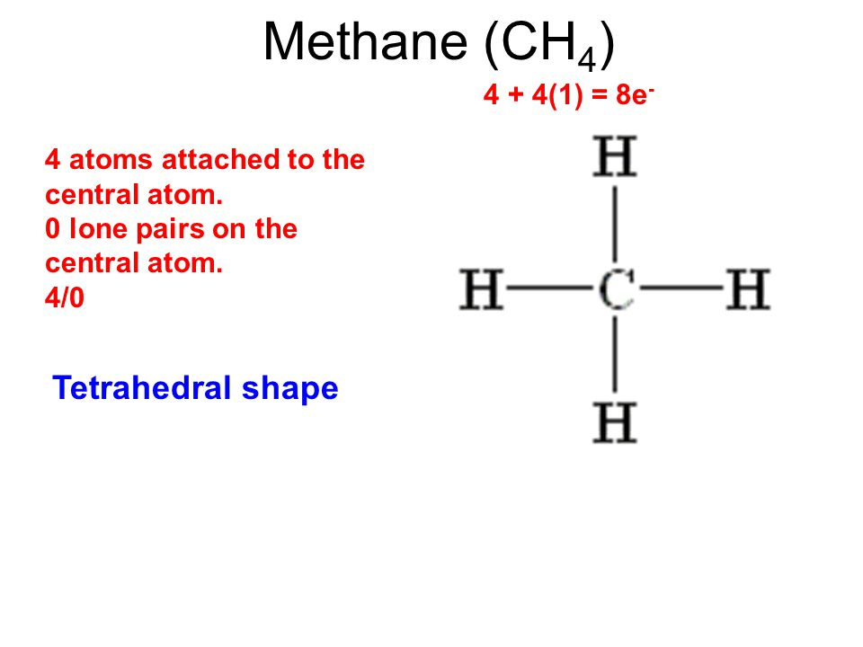 Methane (CH 4 ) 4 + 4(1) = 8e - 4 atoms attached to the central atom.