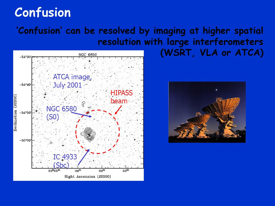 HIPASS beam ATCA image, July 2001 NGC 6580 (S0) IC 4933 (Sbc) 'Confusion' can be resolved by imaging at higher spatial resolution with large interferometers (WSRT, VLA or ATCA) Confusion