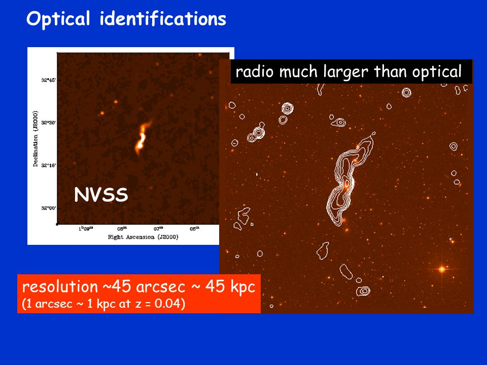 Optical identifications NVSS radio much larger than optical resolution ~45 arcsec ~ 45 kpc (1 arcsec ~ 1 kpc at z = 0.04)