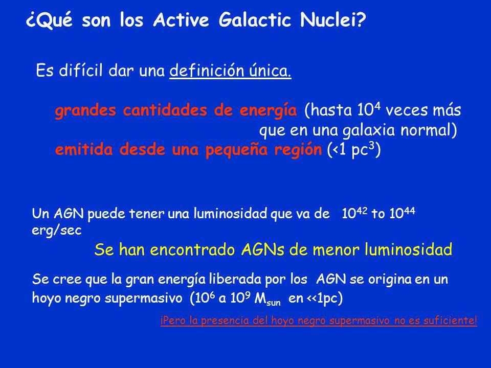 ¿Qué son los Active Galactic Nuclei? Es difícil dar una definición única. grandes cantidades de energía (hasta 10 4 veces más que en una galaxia norma
