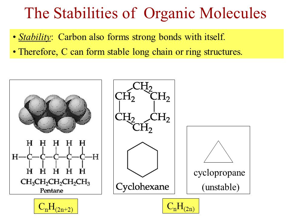 Unsaturated Hydrocarbons Alkenes: Contain a double bond…C = C.
