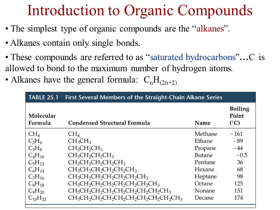 Functional Groups Hydrocarbons are relatively unreactive.