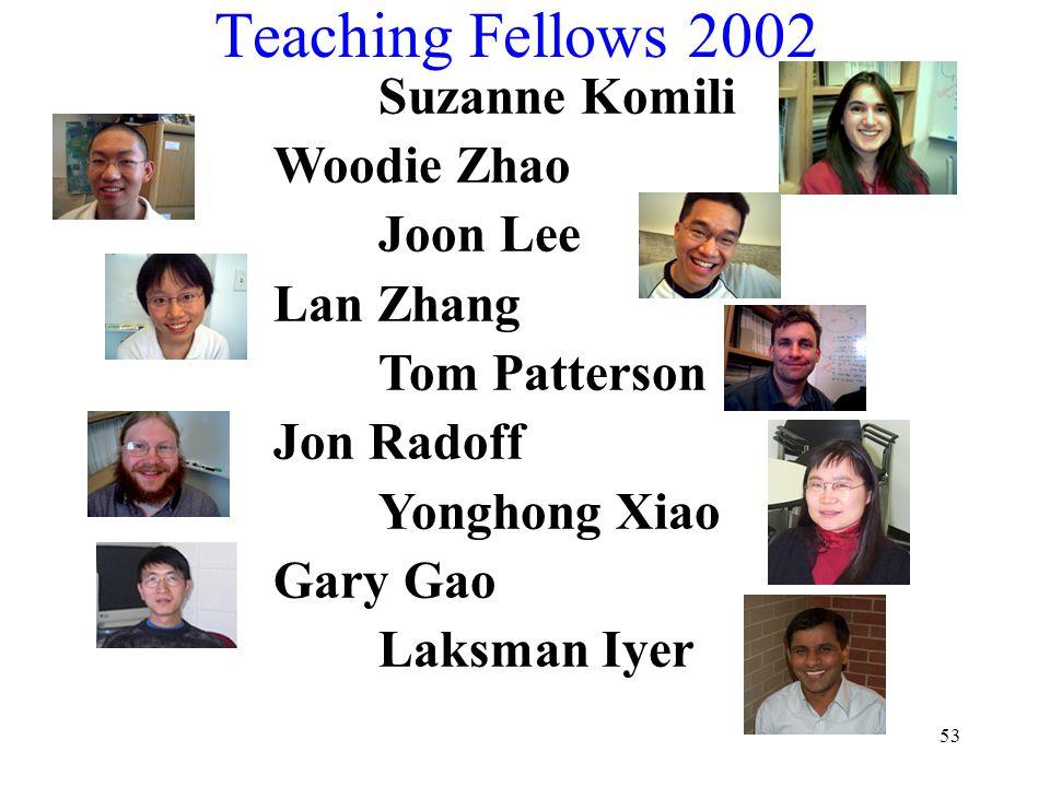 53 Teaching Fellows 2002 Suzanne Komili Woodie Zhao Joon Lee Lan Zhang Tom Patterson Jon Radoff Yonghong Xiao Gary Gao Laksman Iyer
