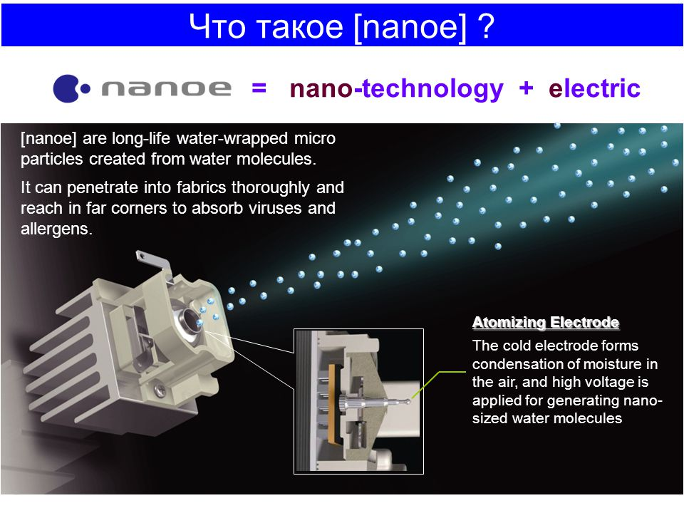 Что такое [nanoe] ? = nano-technology + electric [nanoe] are long-life water-wrapped micro particles created from water molecules. It can penetrate in