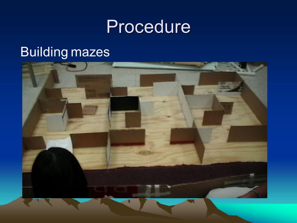 Procedure Building mazes