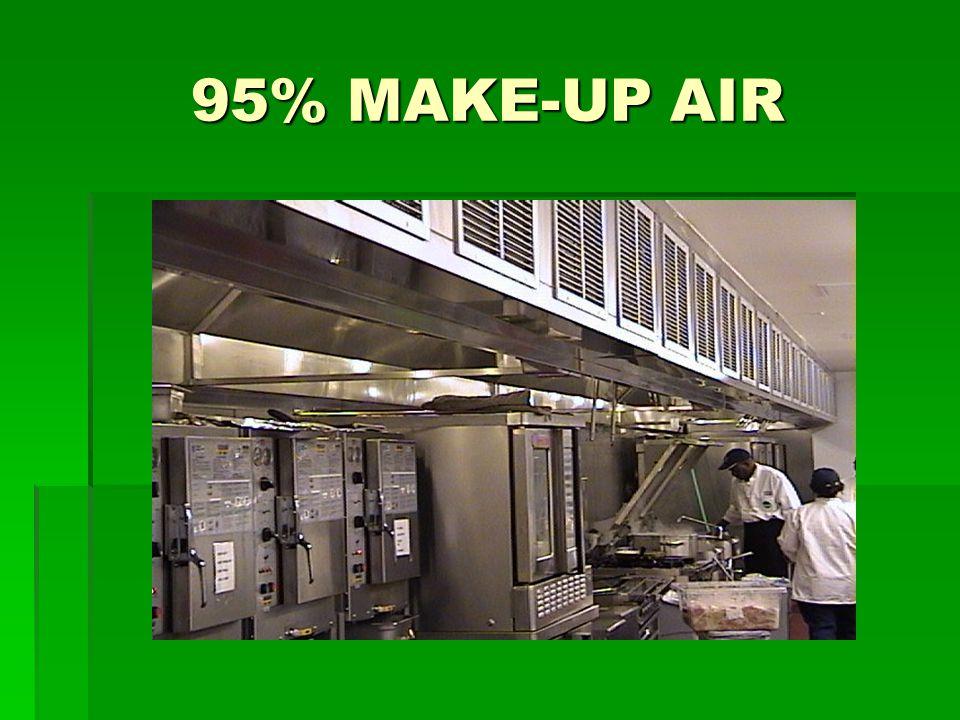 95% MAKE-UP AIR