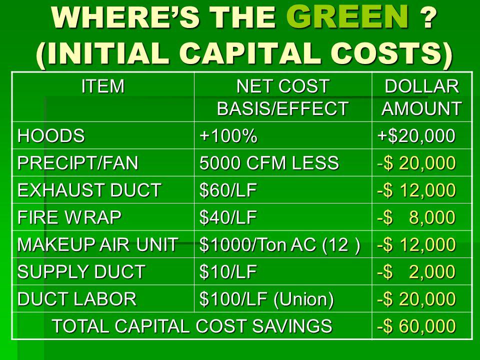 WHERE'S THE GREEN ? (INITIAL CAPITAL COSTS) ITEM NET COST BASIS/EFFECT DOLLAR AMOUNT HOODS+100%+$20,000 PRECIPT/FAN 5000 CFM LESS -$ 20,000 EXHAUST DU