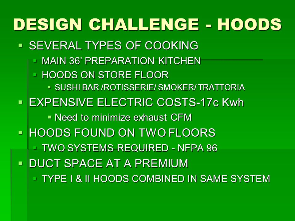 DESIGN CHALLENGE - HOODS  SEVERAL TYPES OF COOKING  MAIN 36' PREPARATION KITCHEN  HOODS ON STORE FLOOR  SUSHI BAR /ROTISSERIE/ SMOKER/ TRATTORIA  EXPENSIVE ELECTRIC COSTS-17c Kwh  Need to minimize exhaust CFM  HOODS FOUND ON TWO FLOORS  TWO SYSTEMS REQUIRED - NFPA 96  DUCT SPACE AT A PREMIUM  TYPE I & II HOODS COMBINED IN SAME SYSTEM