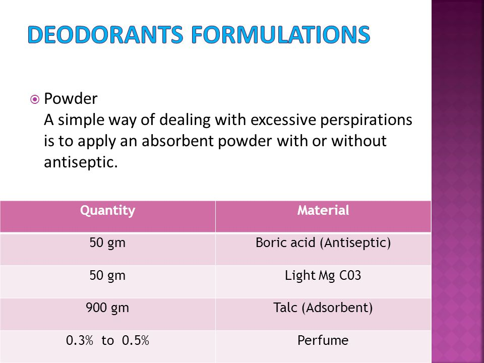  Powder A simple way of dealing with excessive perspirations is to apply an absorbent powder with or without antiseptic. MaterialQuantity Boric acid