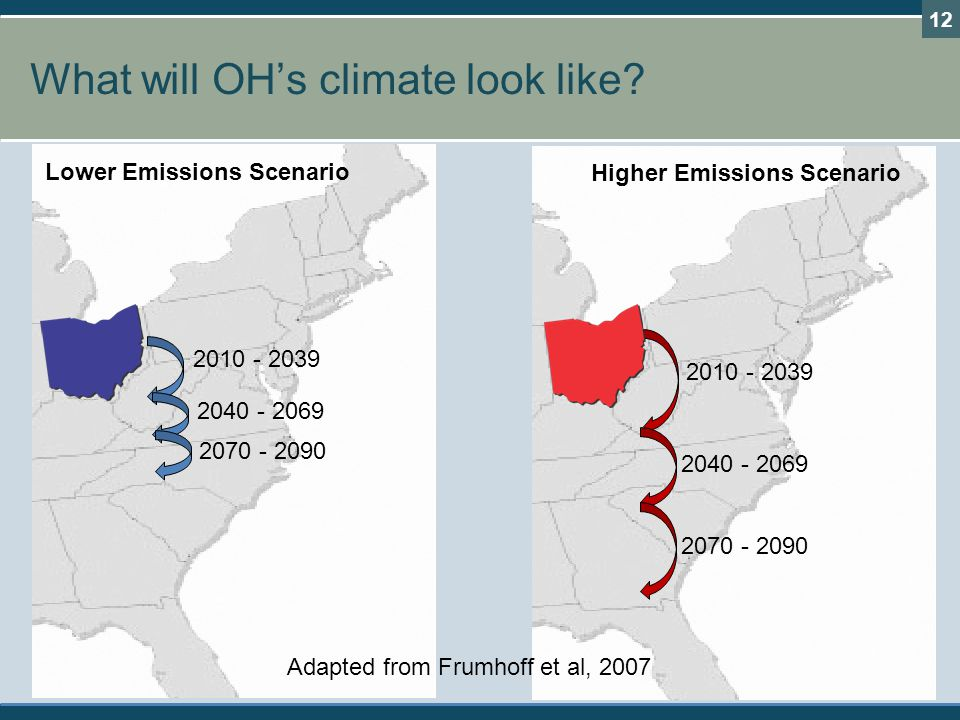 What will OH's climate look like.