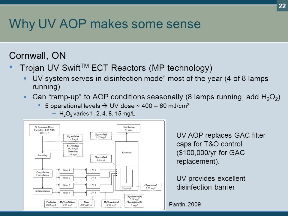 Why UV AOP makes some sense Cornwall, ON Trojan UV Swift TM ECT Reactors (MP technology)  UV system serves in disinfection mode most of the year (4 of 8 lamps running)  Can ramp-up to AOP conditions seasonally (8 lamps running, add H 2 O 2 ) 5 operational levels  UV dose ~ 400 – 60 mJ/cm 2 – H 2 O 2 varies 1, 2, 4, 8, 15 mg/L 22 Pantin, 2009 UV AOP replaces GAC filter caps for T&O control ($100,000/yr for GAC replacement).