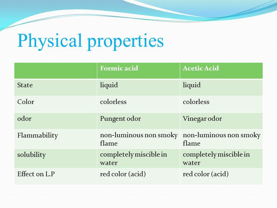Specific tests I.Formic acid & Acetic acid 2. Reduction test: Procedure: 1 ml of for.