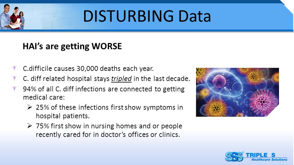 DISTURBING Data HAI's are getting WORSE C.difficile causes 30,000 deaths each year.