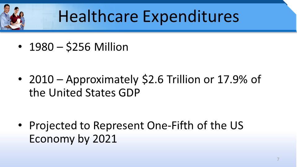 Healthcare Expenditures 1980 – $256 Million 2010 – Approximately $2.6 Trillion or 17.9% of the United States GDP Projected to Represent One-Fifth of the US Economy by 2021 7