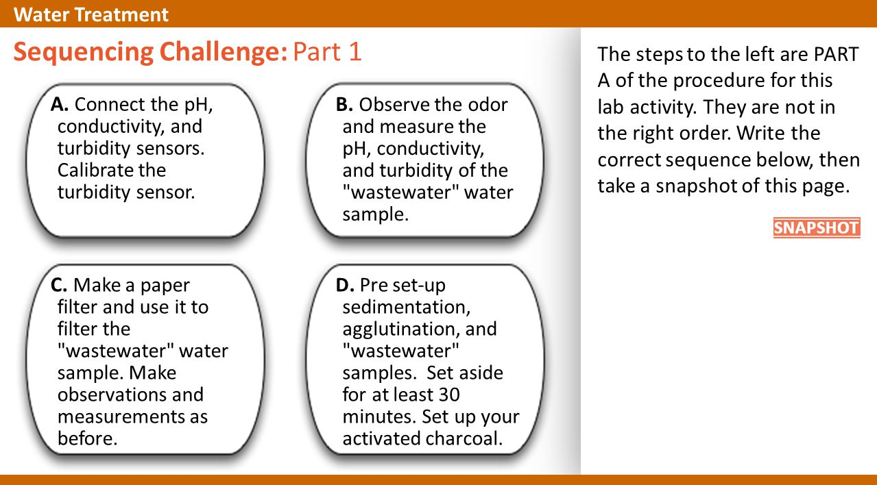 The steps to the left are PART A of the procedure for this lab activity.
