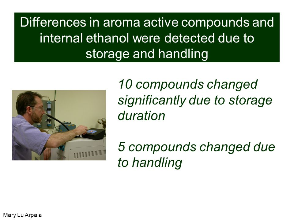 10 compounds changed significantly due to storage duration 5 compounds changed due to handling Differences in aroma active compounds and internal ethanol were detected due to storage and handling Mary Lu Arpaia