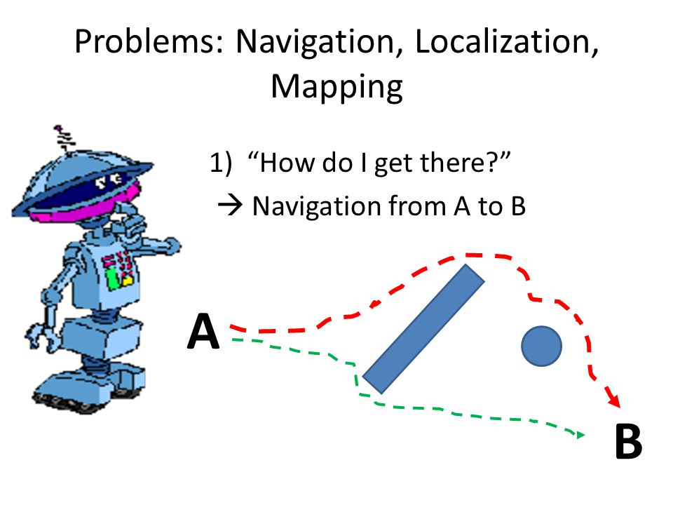 2) Where am I?  Localization problem Problems: Navigation, Localization, Mapping