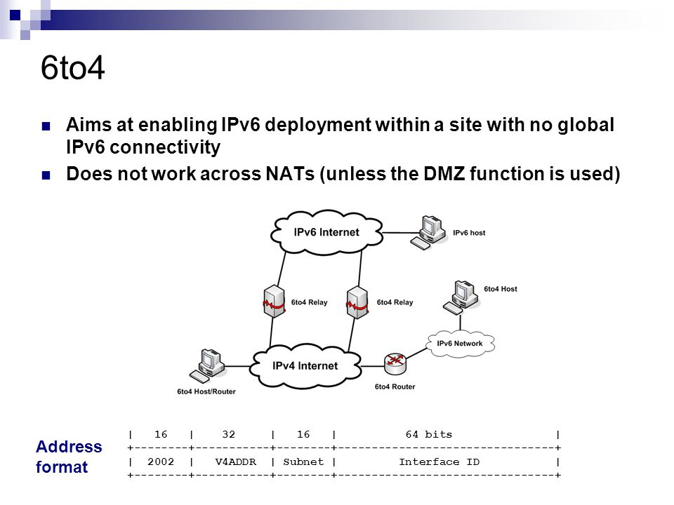 6to4 Aims at enabling IPv6 deployment within a site with no global IPv6 connectivity Does not work across NATs (unless the DMZ function is used) | 16