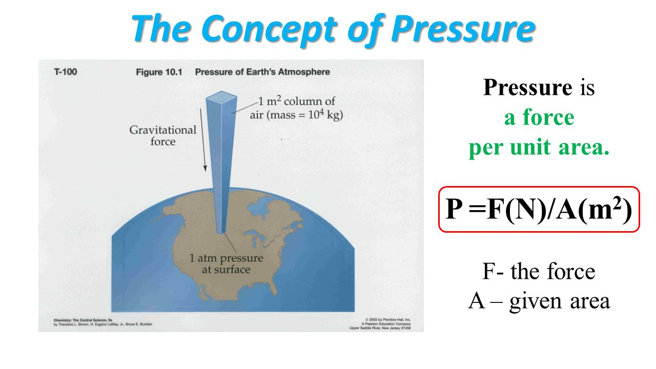The Concept of Pressure Pressure is a force per unit area.