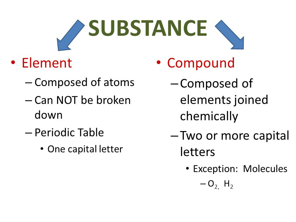 SUBSTANCE Element – Composed of atoms – Can NOT be broken down – Periodic Table One capital letter Compound – Composed of elements joined chemically –