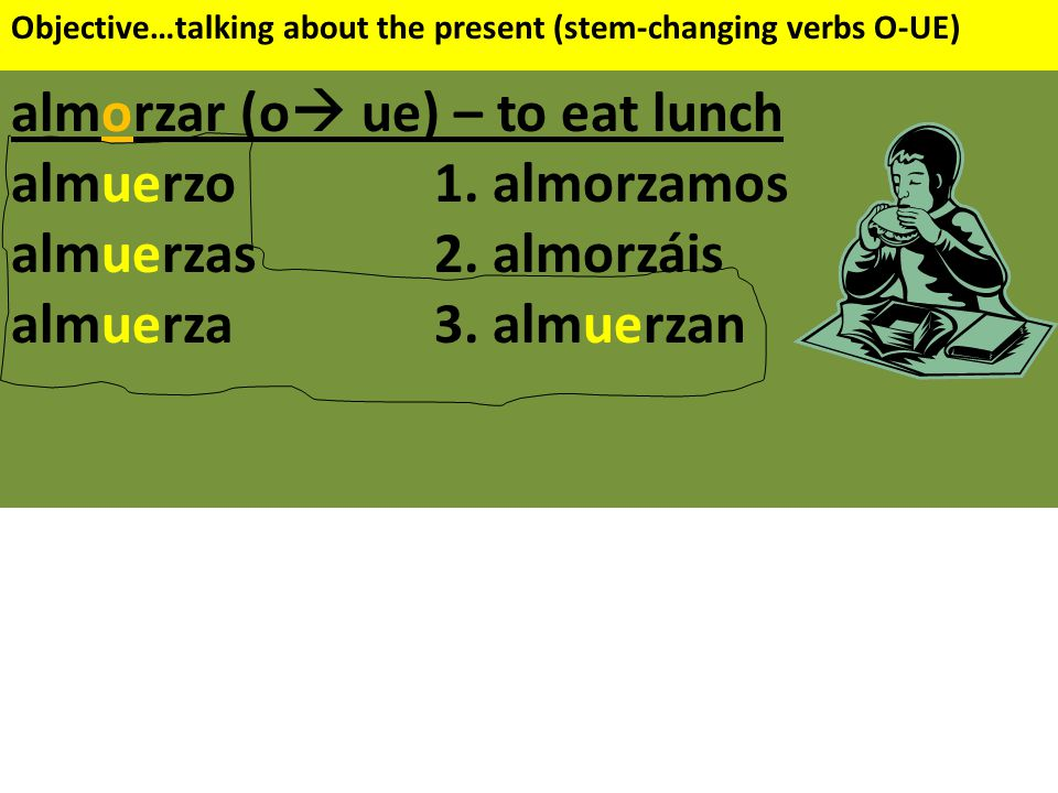 Objective…talking about the present (stem-changing verbs O-UE) almorzar (o  ue) – to eat lunch almuerzo1. almorzamos almuerzas2. almorzáis almuerza3.