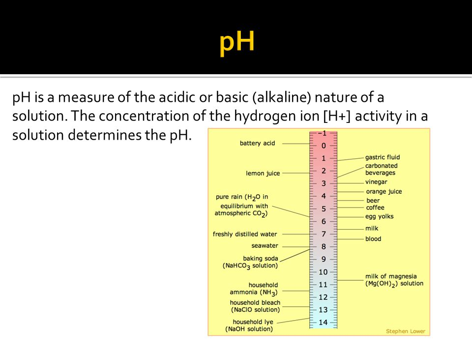pH is a measure of the acidic or basic (alkaline) nature of a solution. The concentration of the hydrogen ion [H+] activity in a solution determines t