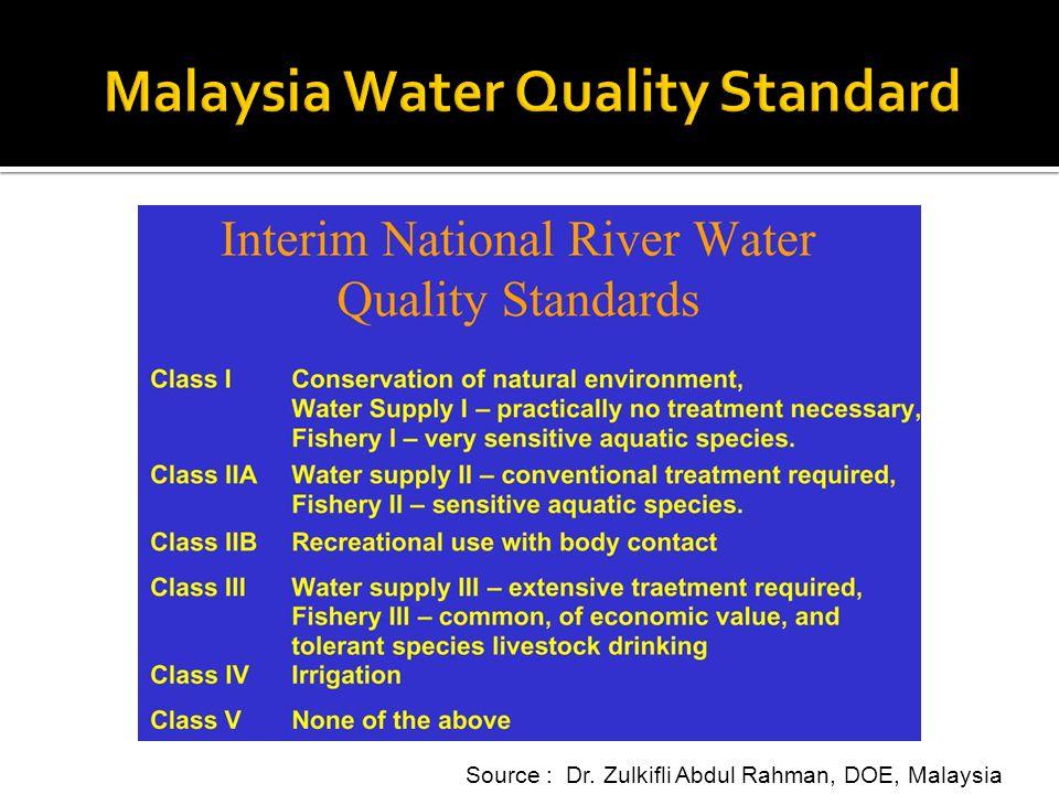 Source : Dr. Zulkifli Abdul Rahman, DOE, Malaysia