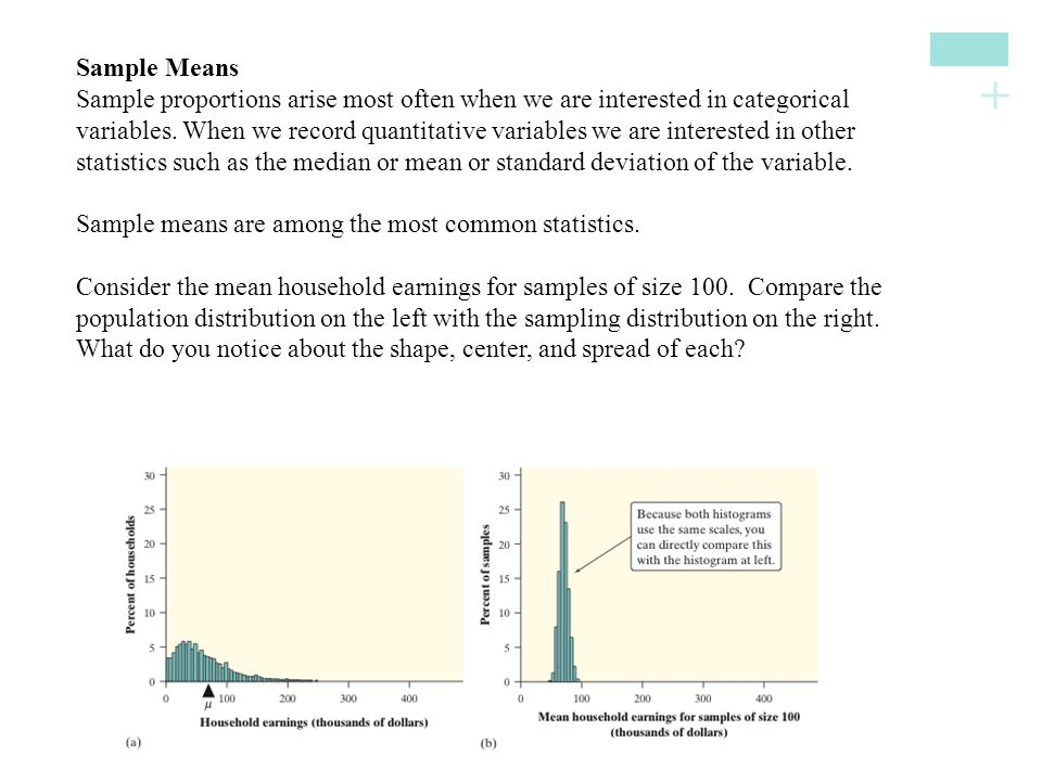 + Note: These facts about the mean and standard deviation of are true no matter what shape the population distribution has.