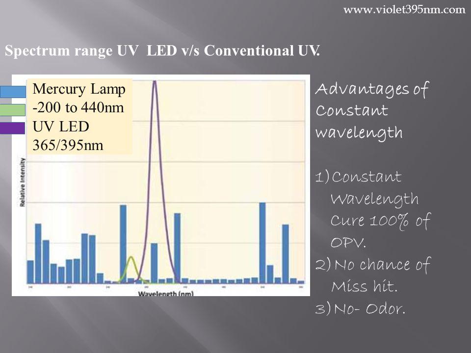 Spectrum range UV LED v/s Conventional UV. Mercury Lamp -200 to 440nm UV LED 365/395nm Advantages of Constant wavelength 1)Constant Wavelength Cure 10