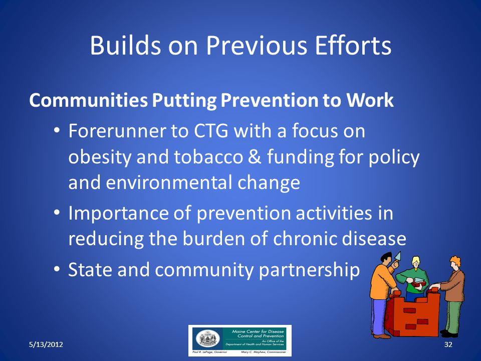 Builds on Previous Efforts Communities Putting Prevention to Work Forerunner to CTG with a focus on obesity and tobacco & funding for policy and envir