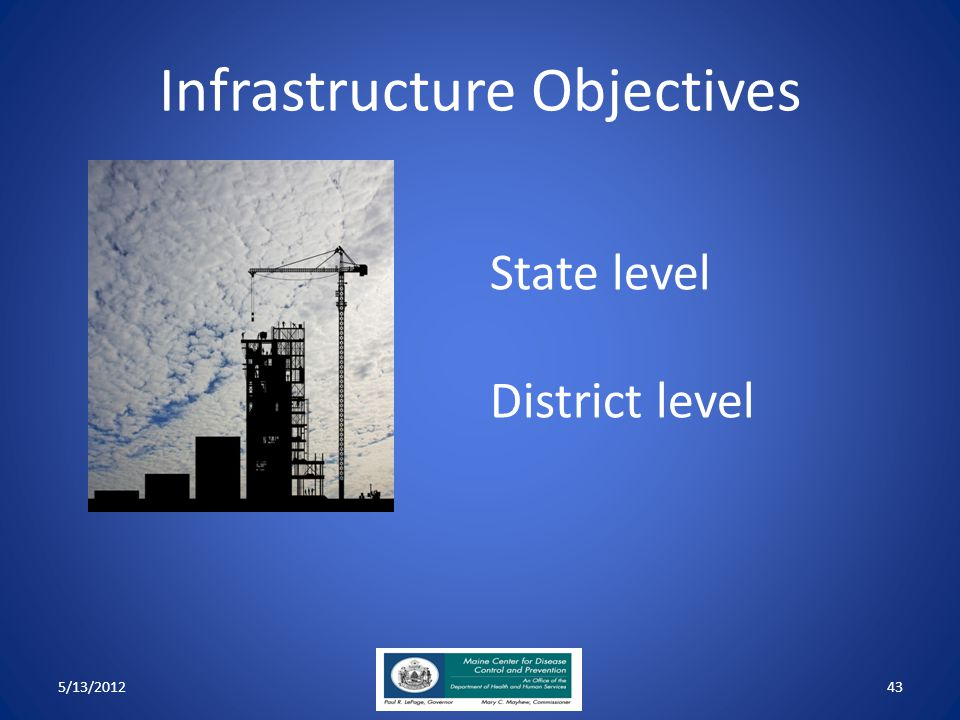 Infrastructure Objectives 5/13/201243 State level District level