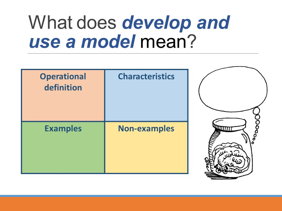 What does develop and use a model mean Operational definition Characteristics ExamplesNon-examples