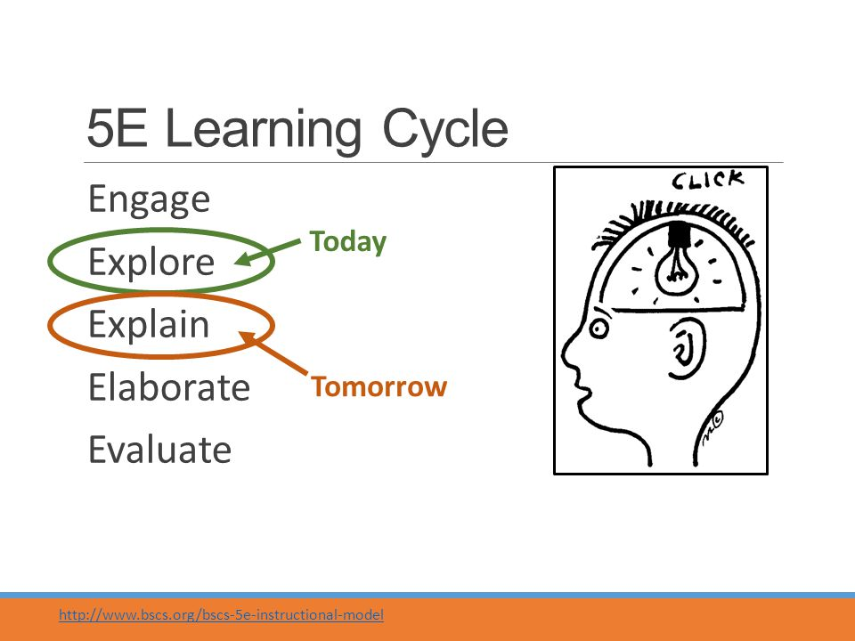 5E Learning Cycle Engage Explore Explain Elaborate Evaluate http://www.bscs.org/bscs-5e-instructional-model Today Tomorrow