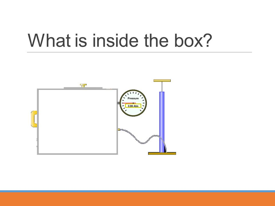 What is inside the box