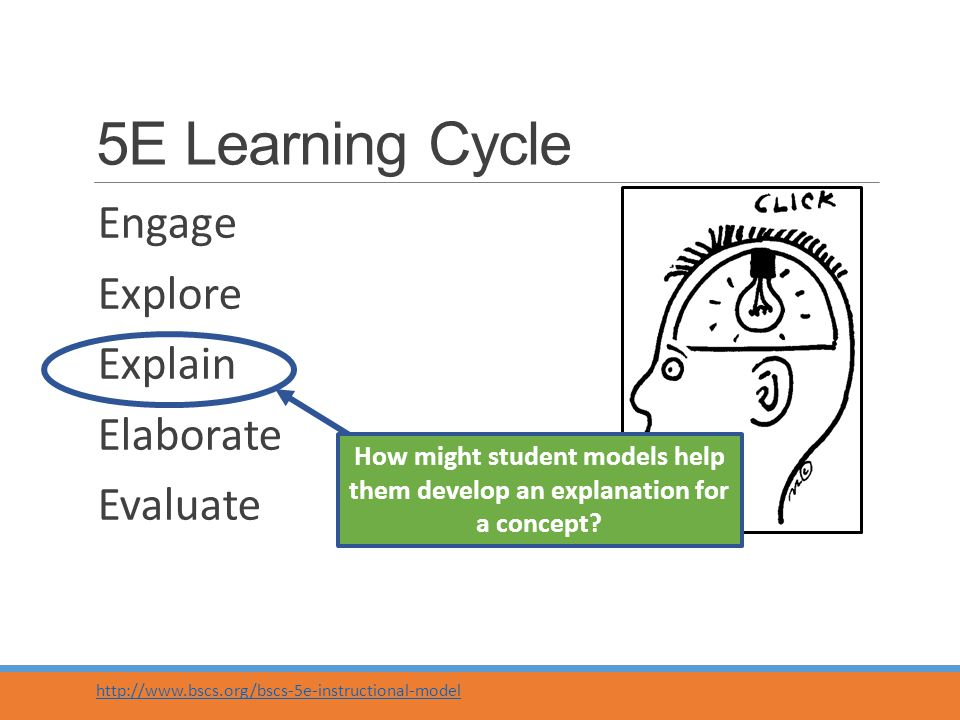 5E Learning Cycle Engage Explore Explain Elaborate Evaluate http://www.bscs.org/bscs-5e-instructional-model How might student models help them develop an explanation for a concept