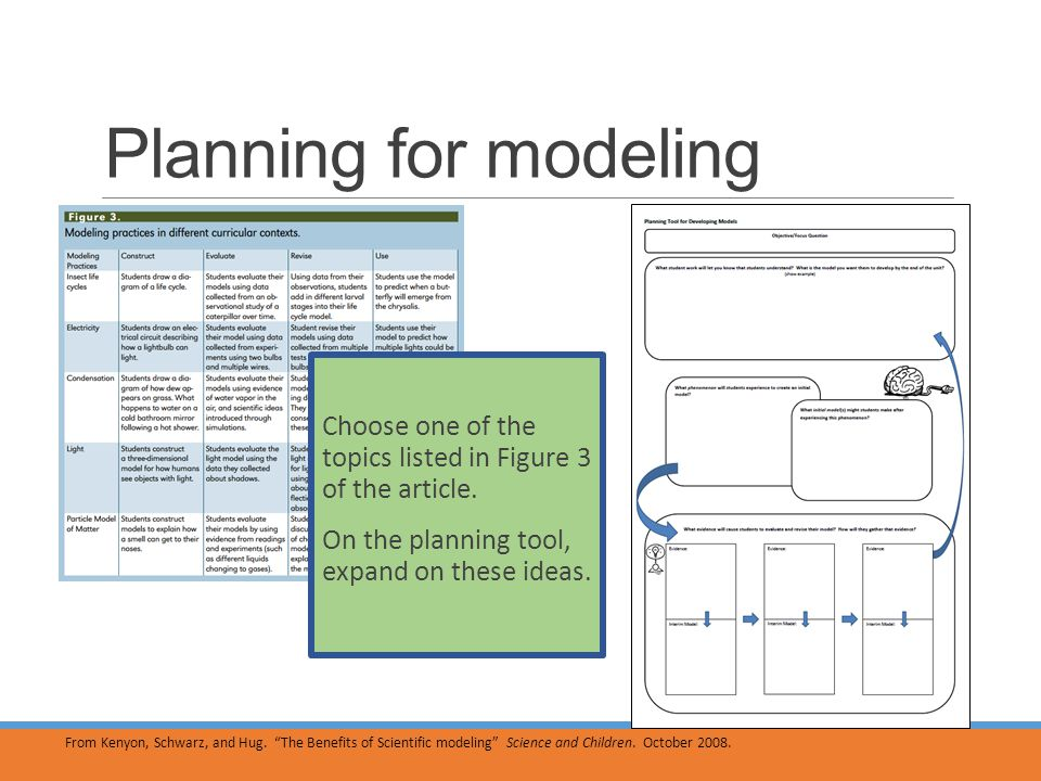 Planning for modeling From Kenyon, Schwarz, and Hug.